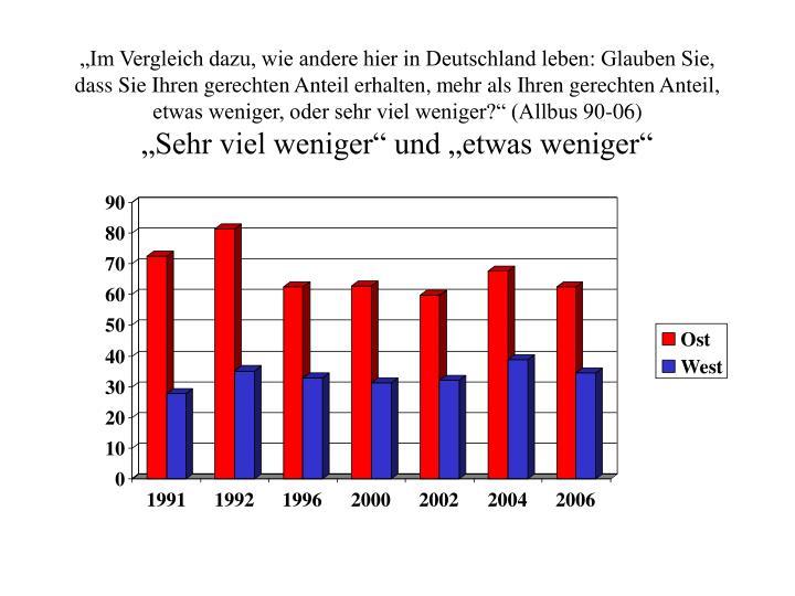 Im Vergleich dazu, wie andere hier in Deutschland leben: Glauben Sie, dass Sie Ihren gerechten Anteil erhalten, mehr als Ihren gerechten Anteil, etwas weniger, oder sehr viel weniger? (Allbus 90-06)
