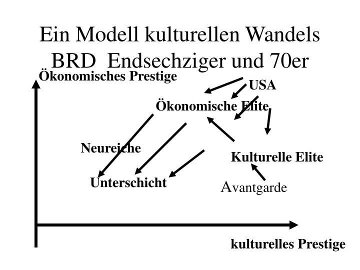 Ein Modell kulturellen Wandels