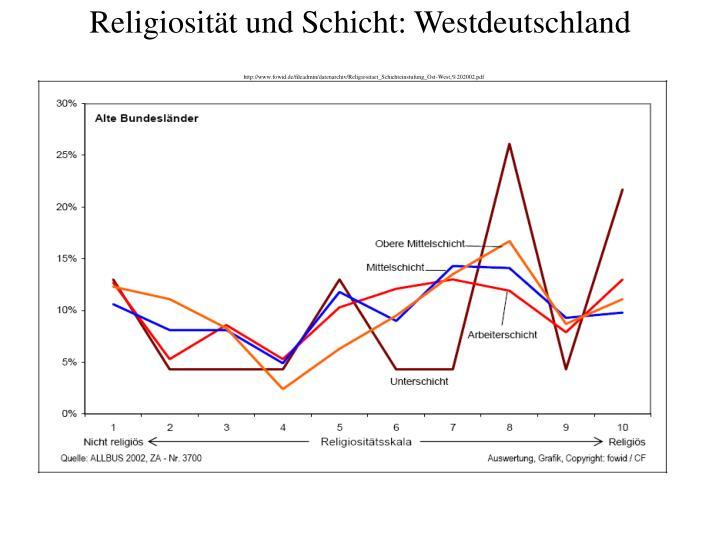 Religiositt und Schicht: Westdeutschland