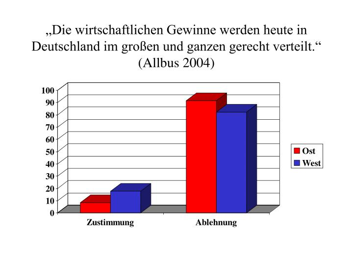 Die wirtschaftlichen Gewinne werden heute in Deutschland im groen und ganzen gerecht verteilt. (Allbus 2004)