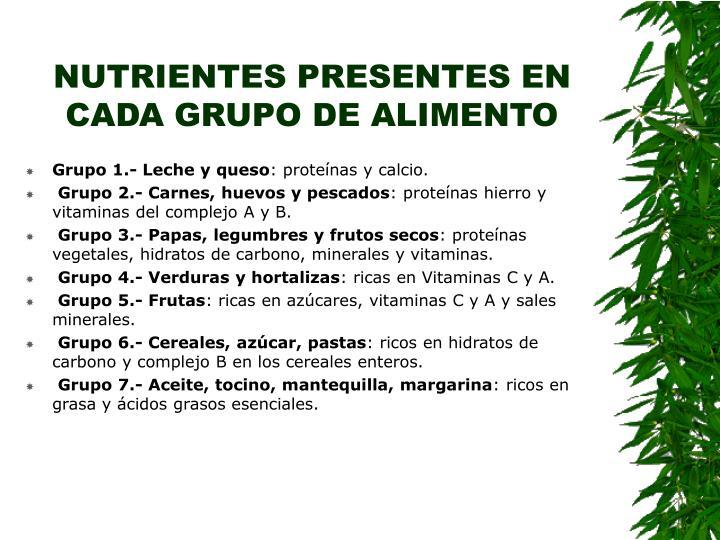 NUTRIENTES PRESENTES EN CADA GRUPO DE ALIMENTO