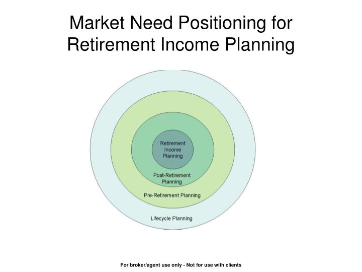 Market need positioning for retirement income planning