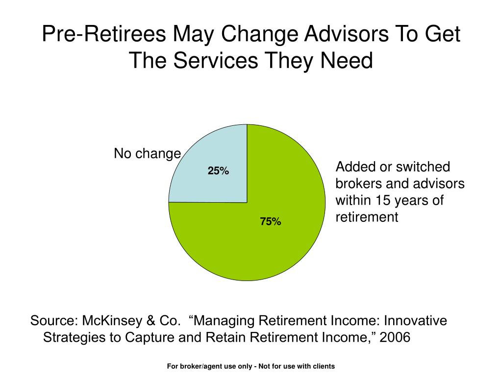 Pre-Retirees May Change Advisors To Get The Services They Need