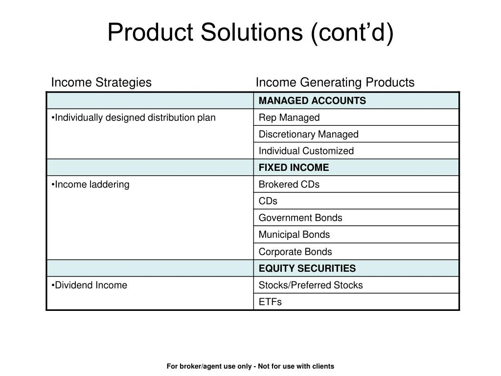 Income Strategies