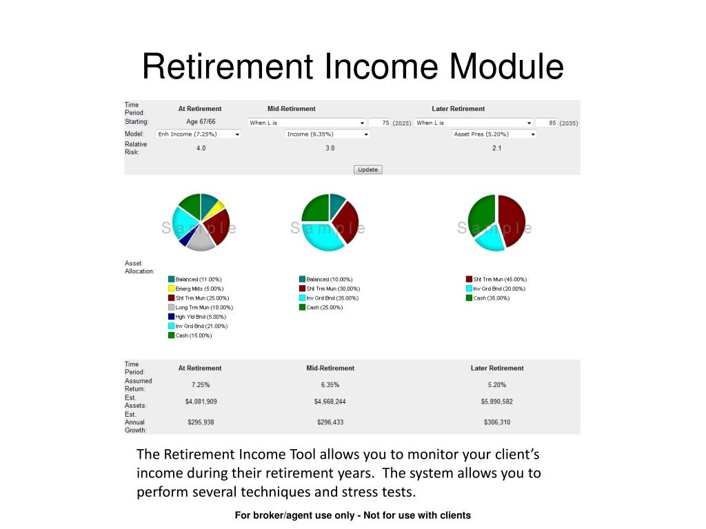 Retirement Income Module