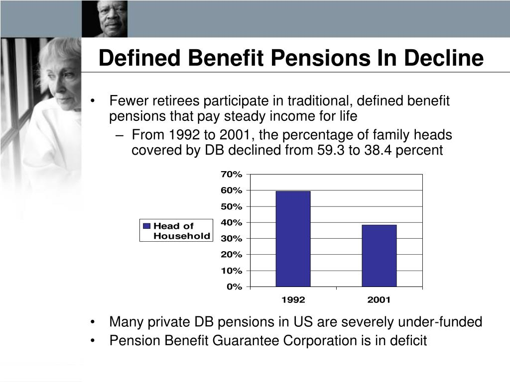 Defined Benefit Pensions In Decline