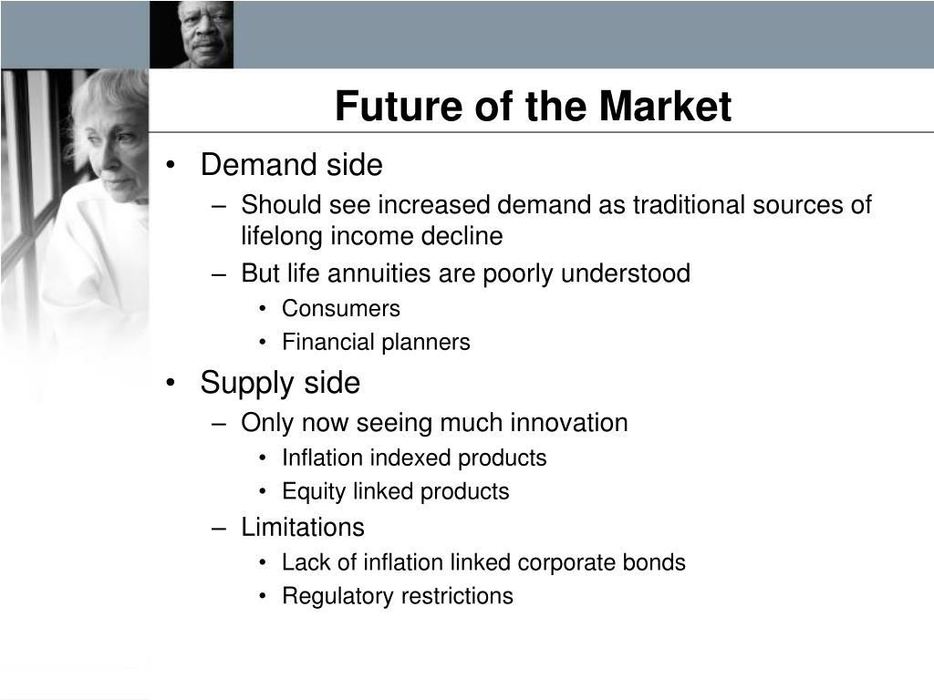 Future of the Market