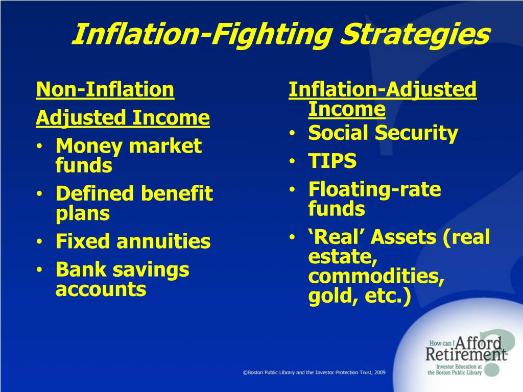 Inflation-Fighting Strategies