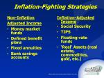 inflation fighting strategies