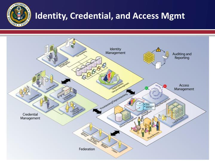 Identity, Credential, and Access Mgmt