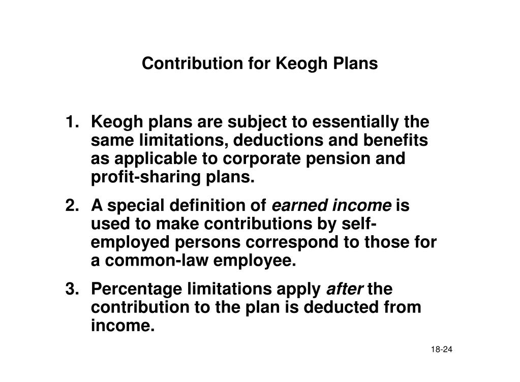 Contribution for Keogh Plans