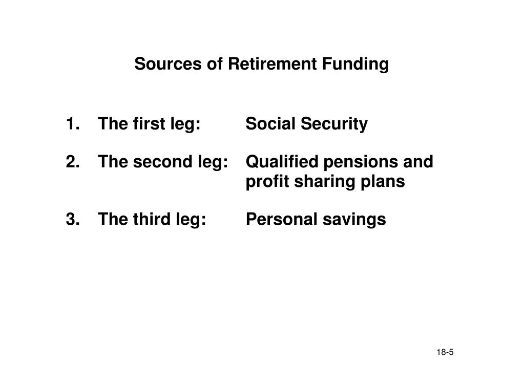 Sources of Retirement Funding