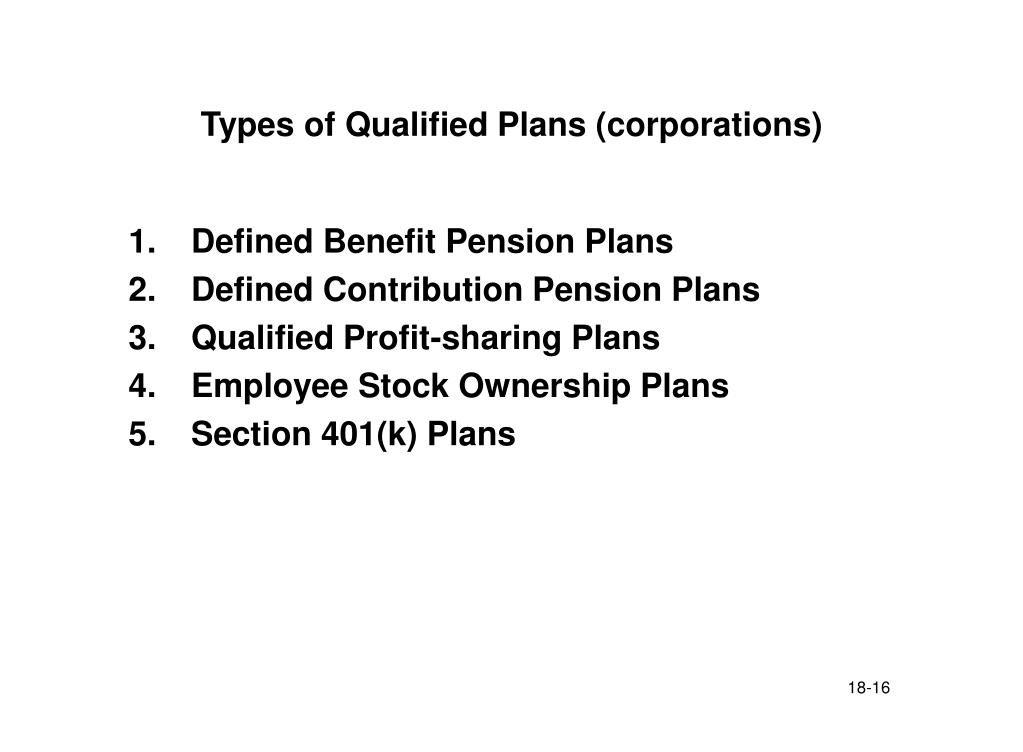 Types of Qualified Plans (corporations)