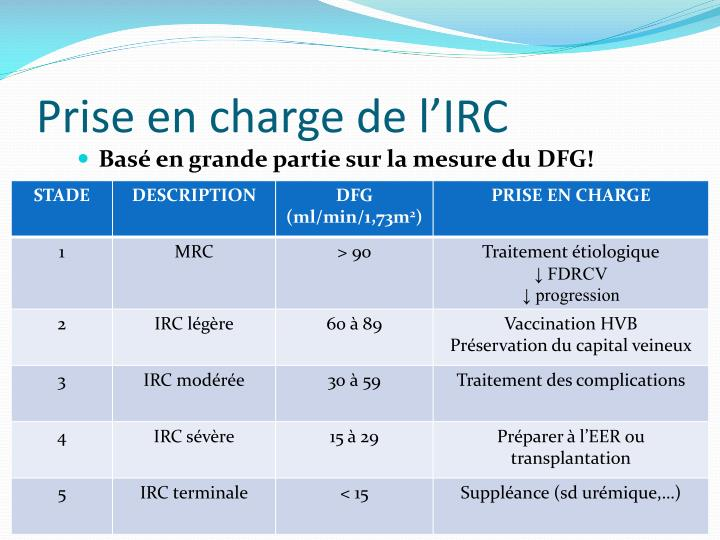 Prise en charge de l'IRC