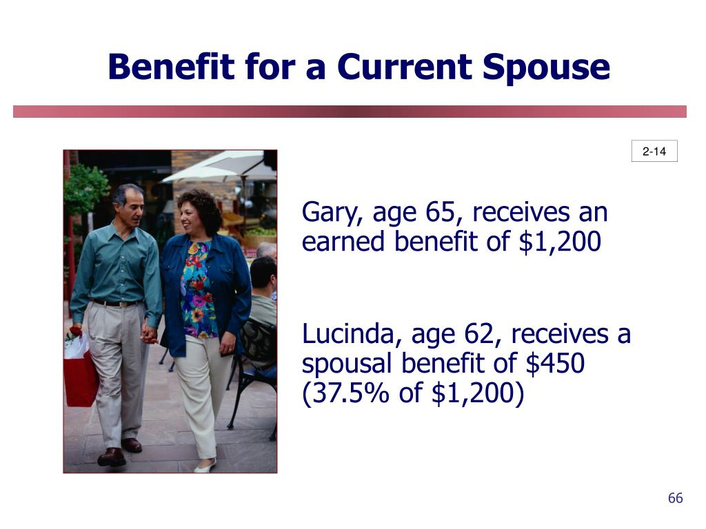 Benefit for a Current Spouse