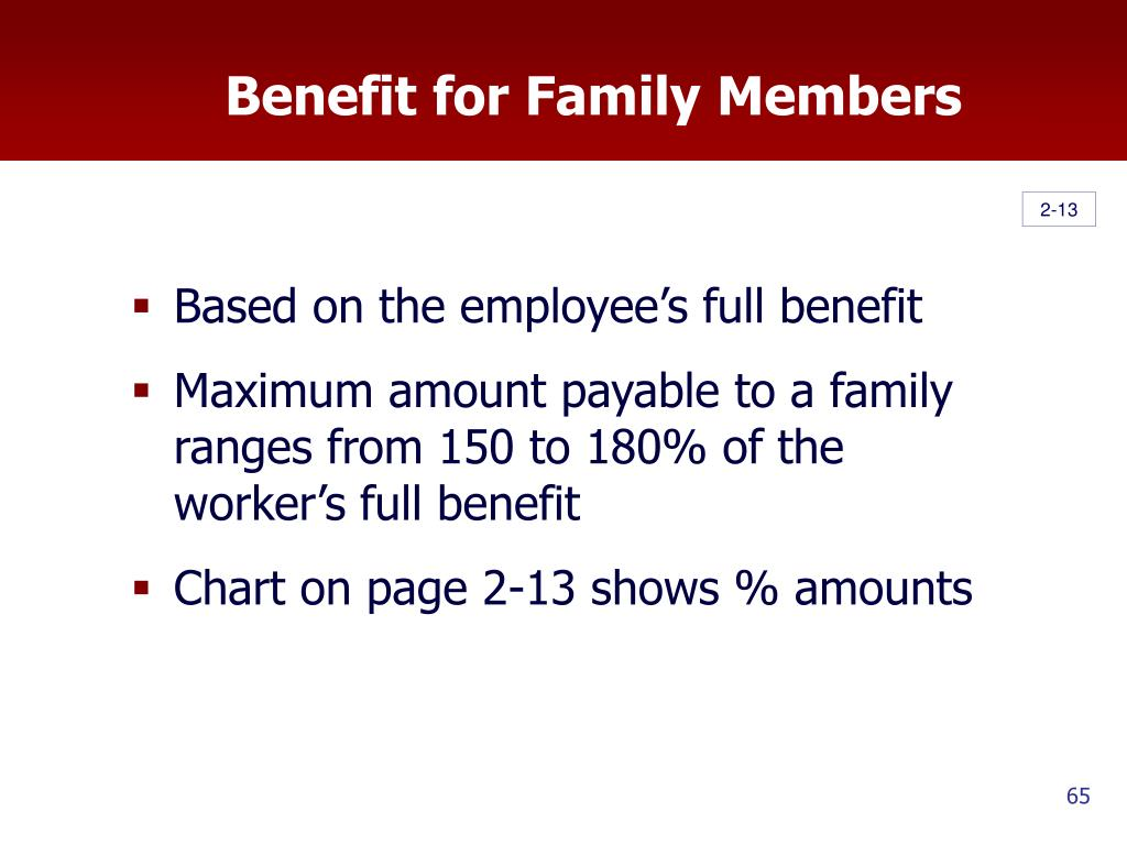Benefit for Family Members