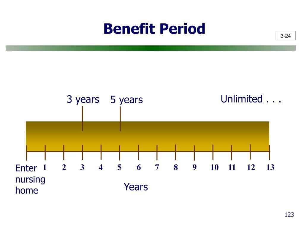 Benefit Period