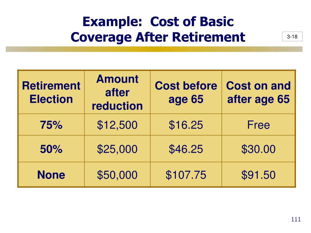 Example:  Cost of Basic