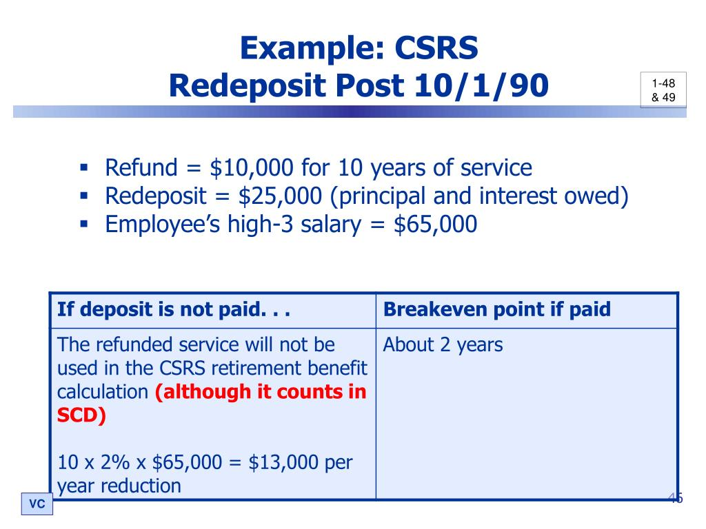 Example: CSRS