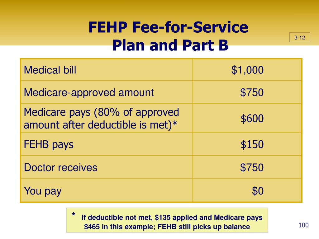 FEHP Fee-for-Service