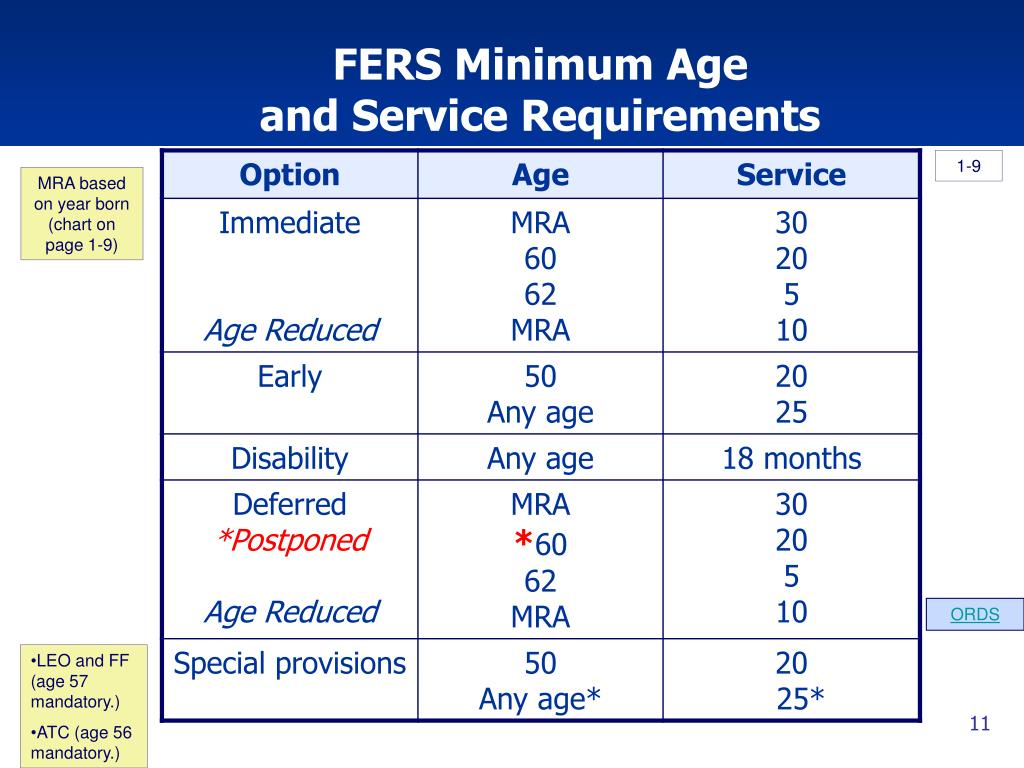 age regulations and qualifications governing superannuation From july 2017 depending on your birthdate, from 1 july 2017 age pension age will be 65 years and 6 months after that, age pension age will go up 6 months every 2 years until 1 july 2023.