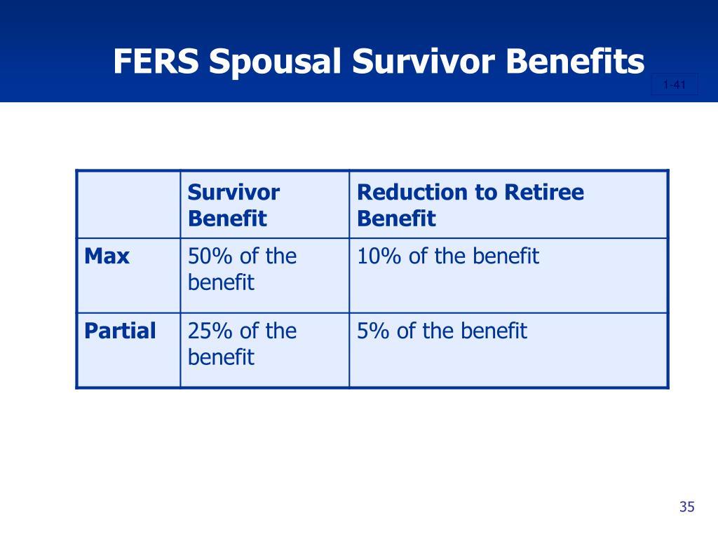 FERS Spousal Survivor Benefits