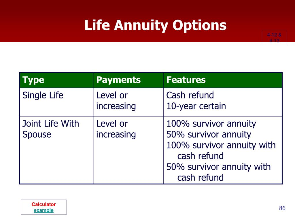 Life Annuity Options
