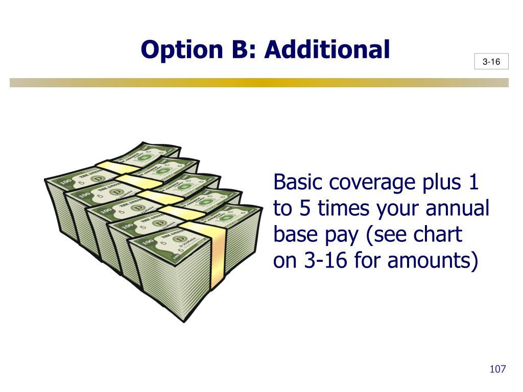 Option B: Additional