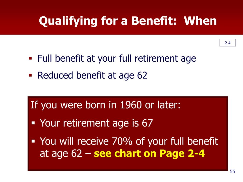 Qualifying for a Benefit:  When