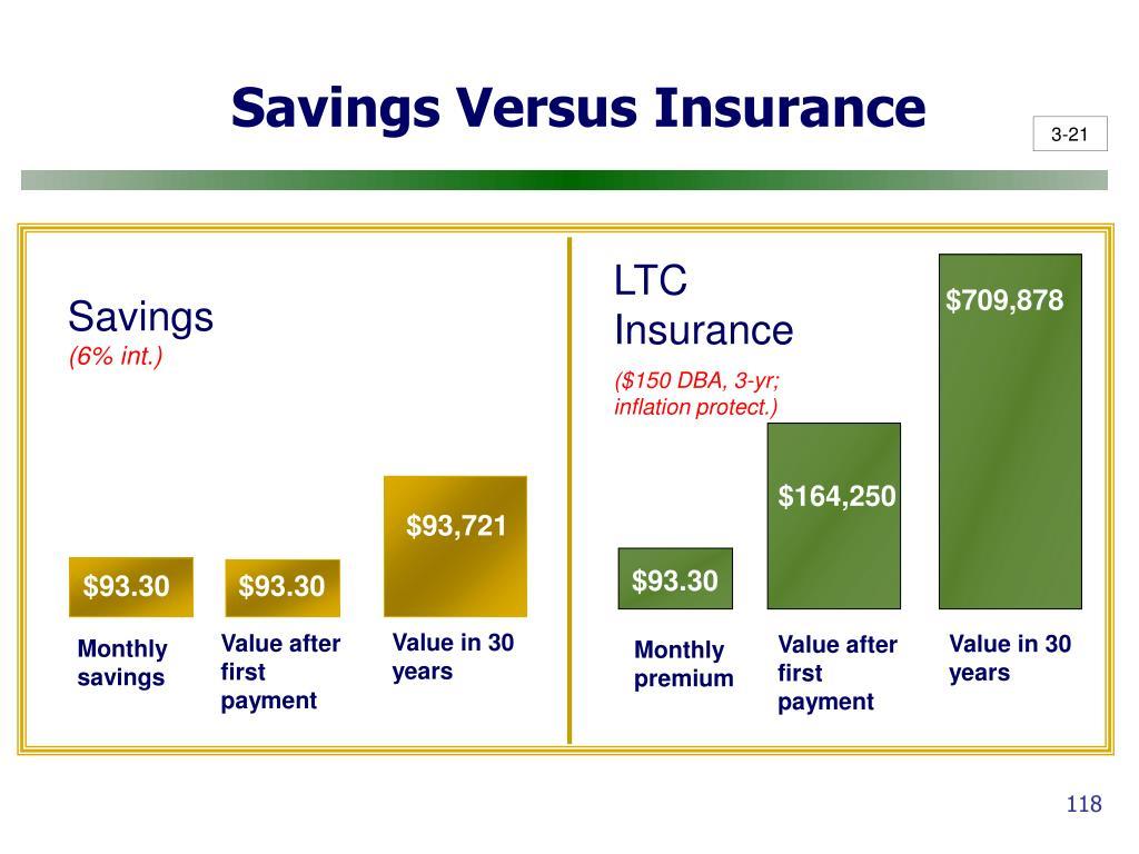 Savings Versus Insurance