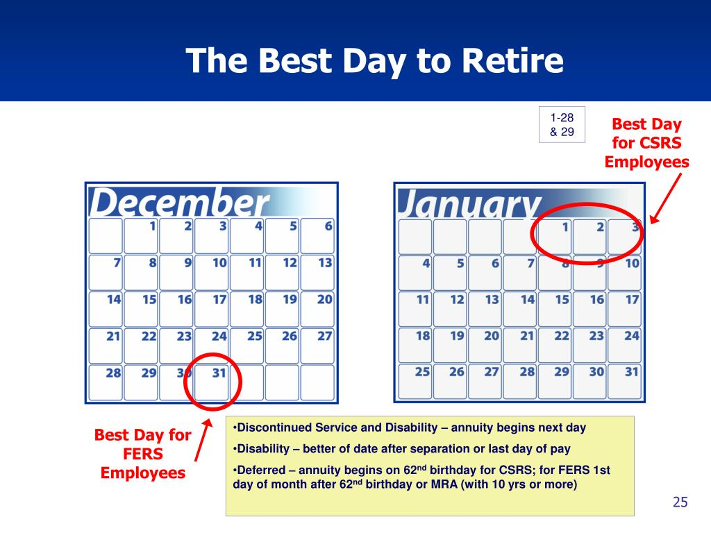 The Best Day to Retire