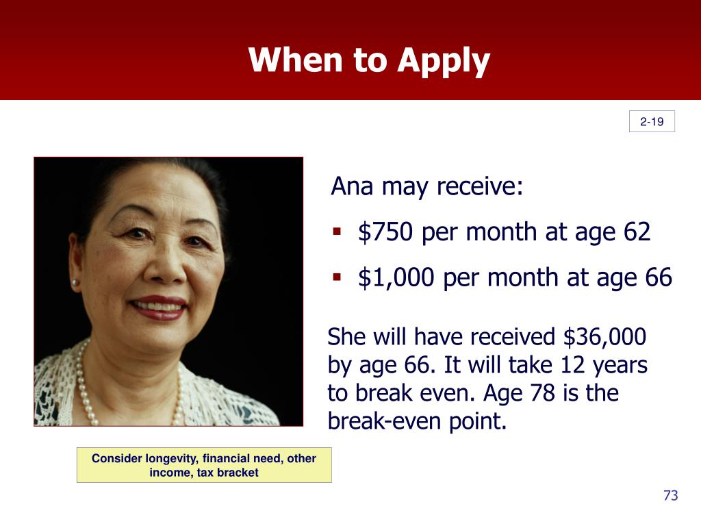 When to Apply