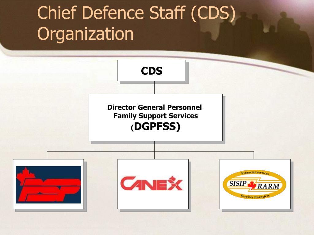 Chief Defence Staff (CDS) Organization