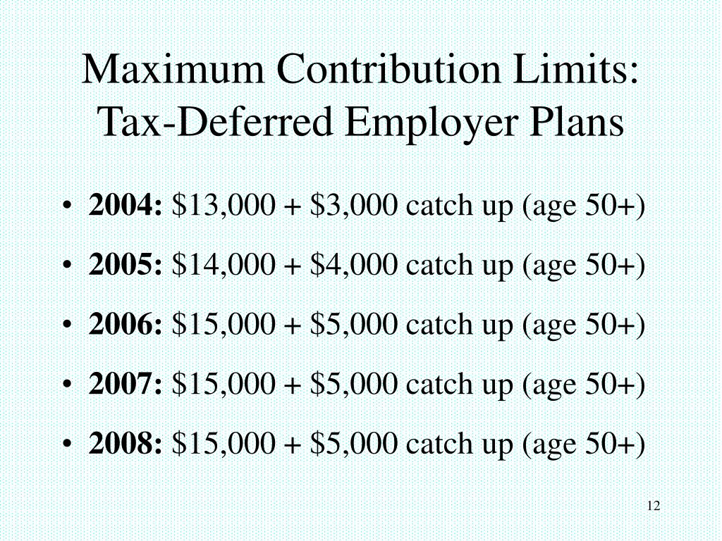 Maximum Contribution Limits: Tax-Deferred Employer Plans