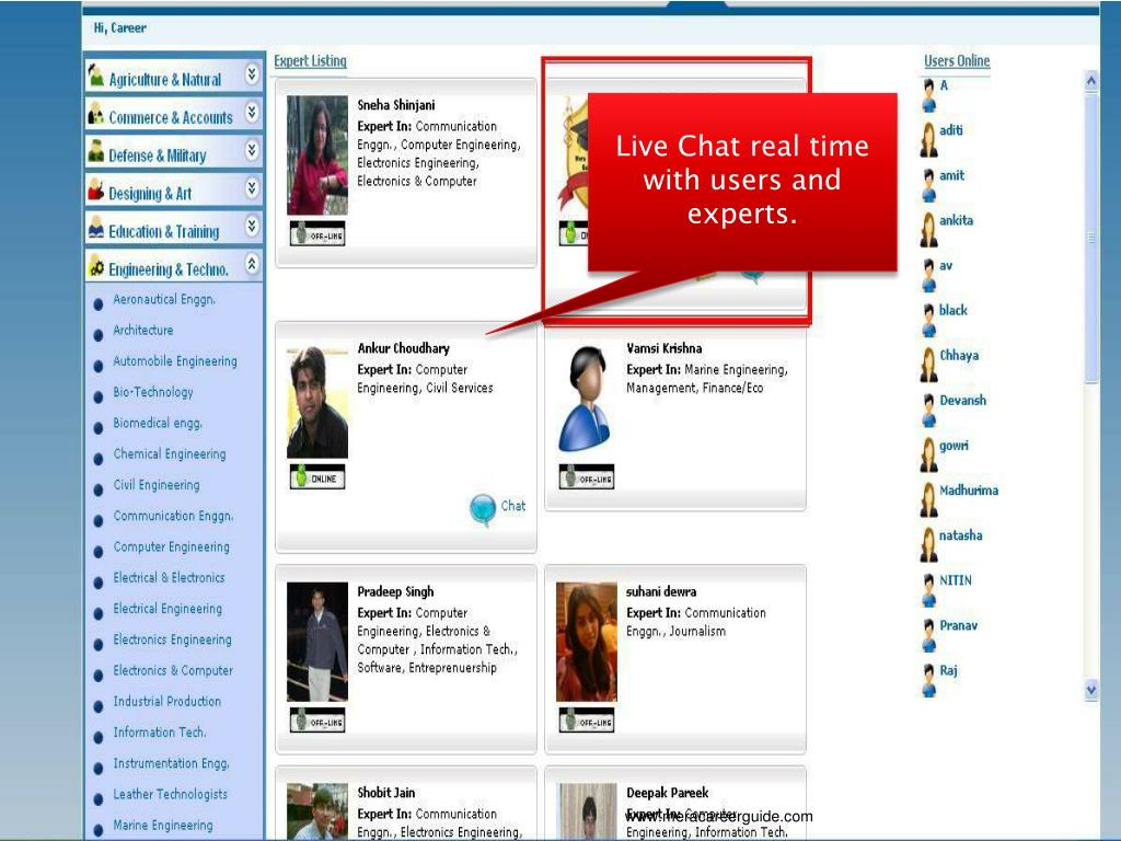Live Chat real time with users and experts.