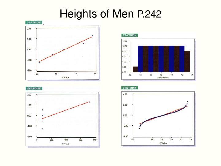 Heights of Men