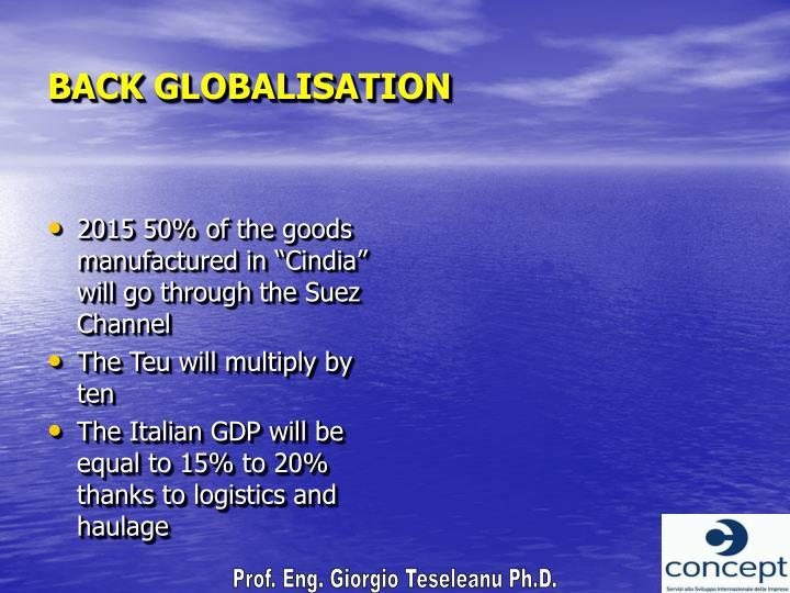 BACK GLOBALISATION