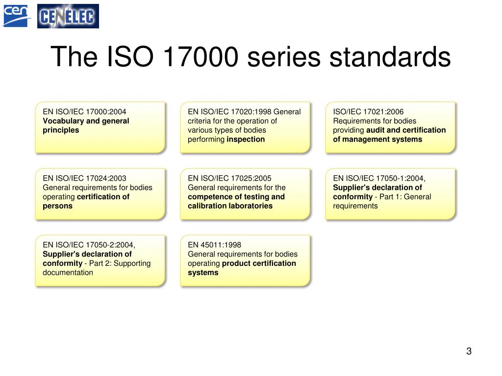 The ISO 17000 series standards