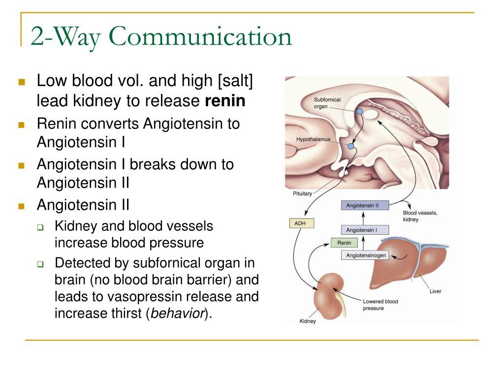 2-Way Communication