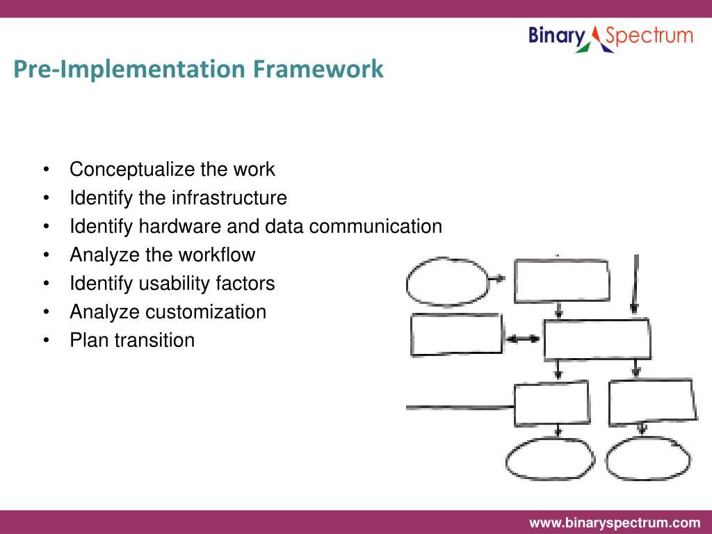 Pre-Implementation Framework