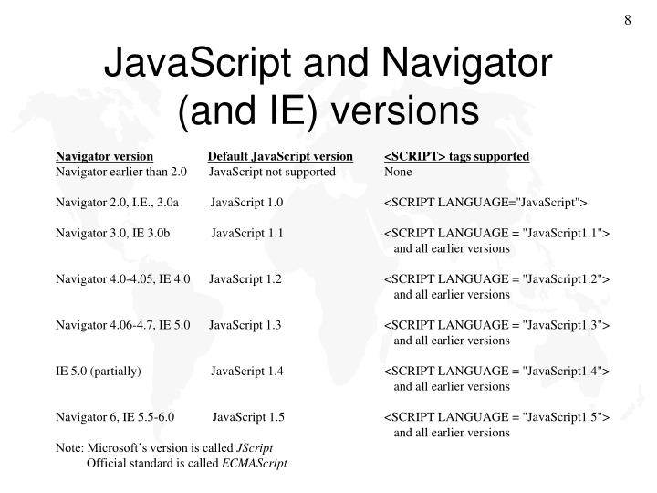 JavaScript and Navigator