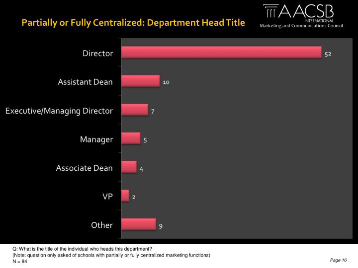 Partially or Fully Centralized: Department Head Title