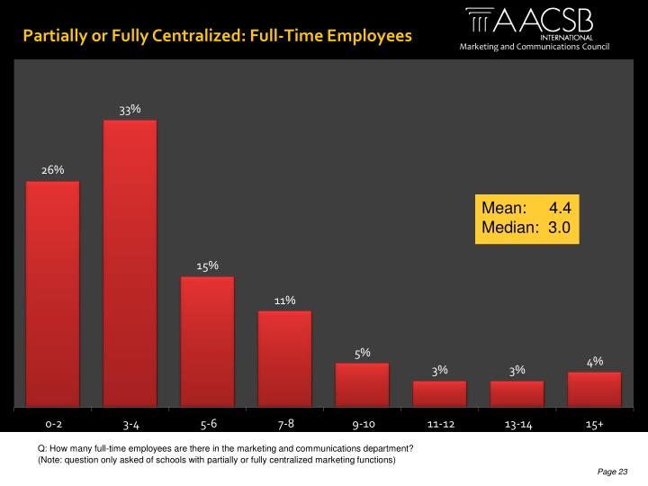 Partially or Fully Centralized: Full-Time Employees