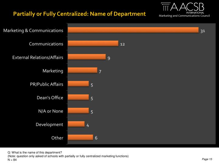 Partially or Fully Centralized: Name of Department