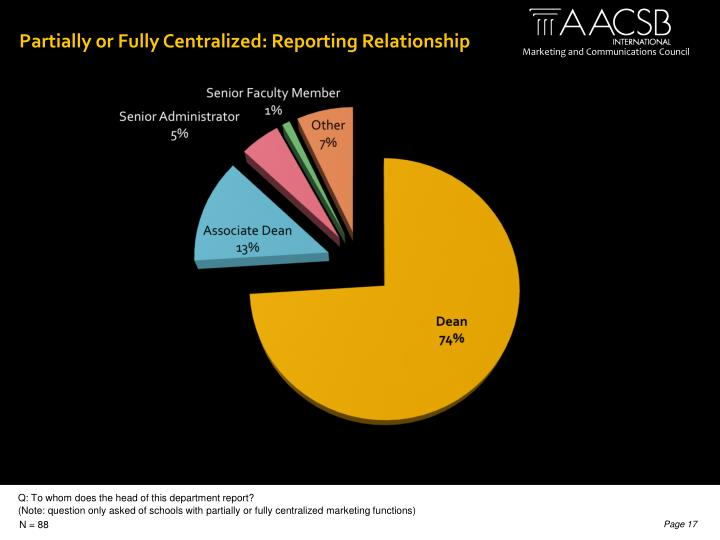 Partially or Fully Centralized: Reporting Relationship
