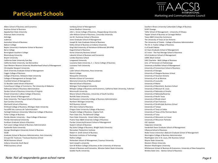 Participant Schools