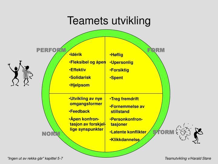 Teamets utvikling