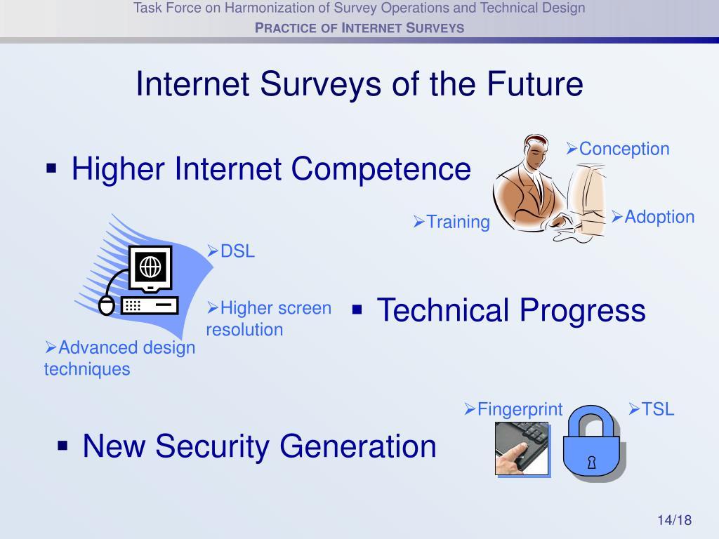 Internet Surveys of the Future