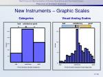 new instruments graphic scales
