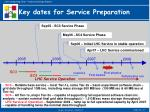 key dates for service preparation